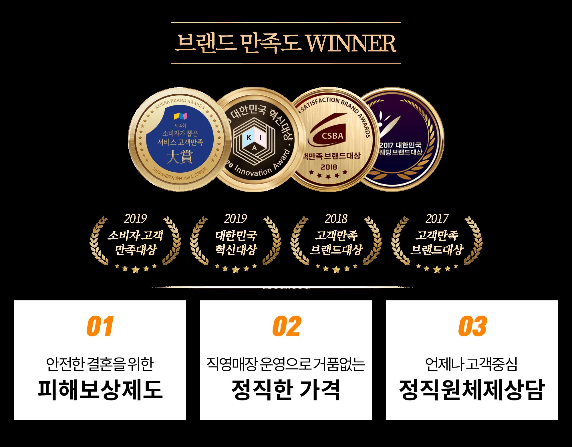 2019 대한민국 브랜드대상